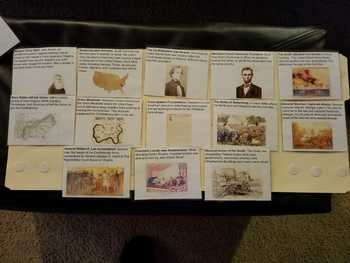 Civil War Events and Descriptions Matching or Sequencing
