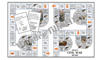 Civil War Game- Civil War Review
