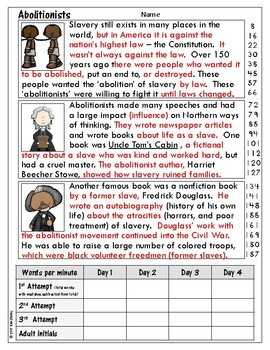 Civil War Fluency ABOLITIONISTS