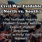 Civil War Foldable North vs. South Strenghts and Weaknesses