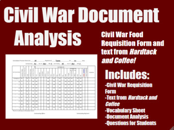 Civil War Food Document Analysis for Middle and High School US History