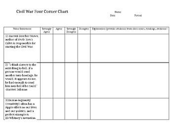 Civil War Four Corner Debate