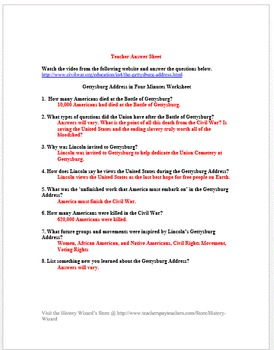 Civil War: Gettysburg Address in 4 Minutes Video Worksheet by ...