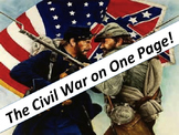 Civil War Graphic Organizer:  The War on One Page (with answer key)