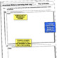"""Civil War """"I Can"""" Statements & Learning Goals! Posters and"""