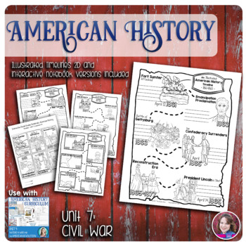 Civil War Illustrated Timelines - US History