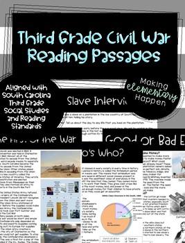 Civil War Informational Reading Passages - SCCCR Standard Aligned