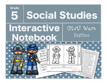 Civil War Interactive Notebook-Battles