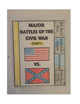 Civil War Interactive Notebook Foldable Files