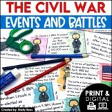 Civil War Unit - Civil War Battles and Events
