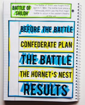 Civil War Interactive Notebook & Graphic Organizers