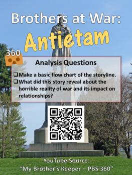 Civil War Interactive Station Activity: 7 Stations, Clear Instructions, Editable