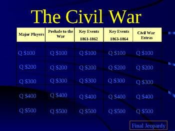 Civil War JEOPARDY!