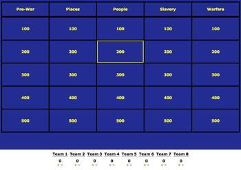 Civil War Jeopardy - A Fun Review Game