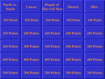 Civil War Jeopardy Game