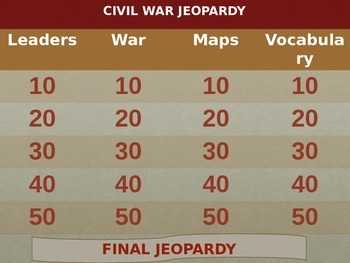 Civil War -- Jeopardy Style Review Game