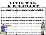 Civil War K-W-L Chart