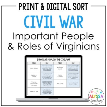 Civil War Key People and Virginians Sorting Cards (VS.7)