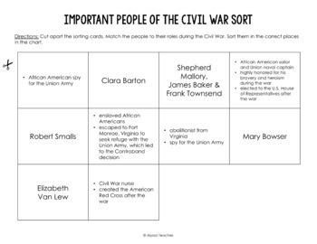 Civil War Key People and Virginians Sorting Cards (VS.7)