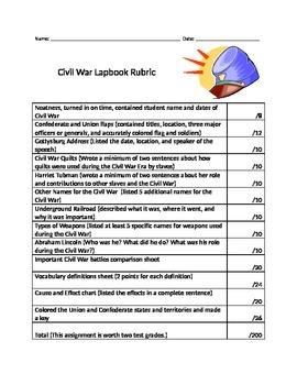 Civil War Lapbook Rubric