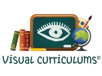 Civil War Lesson - classroom unit, study guide, state exam prep 2018 2019 update
