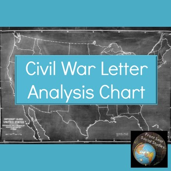 Civil War Letter Analysis