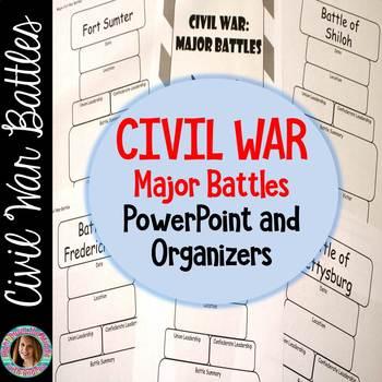 Civil War Battles PowerPoint and Organizers