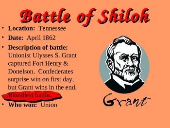 Civil War Major Battles - PowerPoint