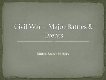 Civil War: Major Battles and Events