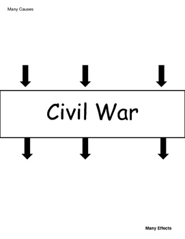 Civil War: Many Causes, Many Effects