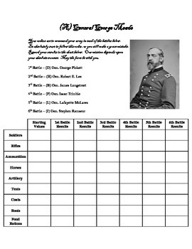 Civil War Mathematics Game/Activity