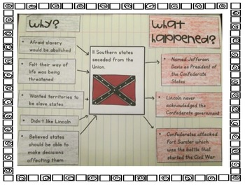 Civil War Mini-Interactive Notebook