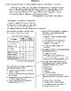 Civil War Multiple Choice Practice Worksheet (15 questions) #2