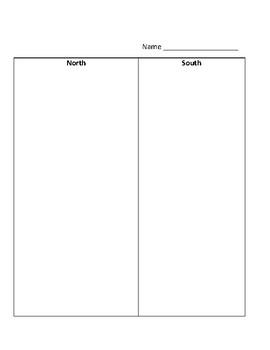 Civil War: North/South Comparison Graphic Organizer