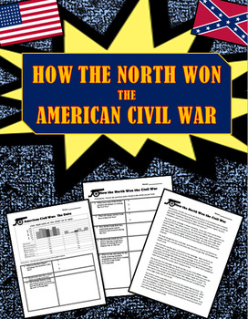 Civil War North Vs. South: How the North Won the American Civil War