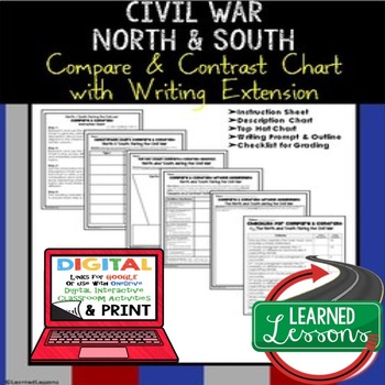 Civil War: North and South Compare and Contrast and Writing Extension Activity