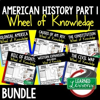 Civil War: North and South Wheel of Knowledge Interactive Notebook Page
