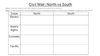 Civil War: North vs South T-Chart