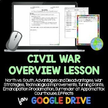 Civil War Overview Lesson