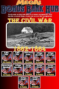 Civil War, Part Two (1862 to 1864) Digital Knowledge Bank