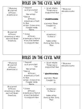 Civil War People Flipbook SOL VS.6a & VS.6b