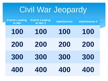 Civil War People and Events Leading to War Jeopardy
