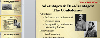 Civil War PowerPoint with Guided Notes