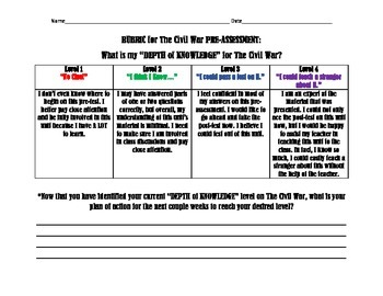 American Civil War Pre and Post Assessment - Tests Depth of Knowledge(DOK Terms)