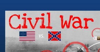 Civil War Prezi
