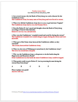 Civil War Primary Source Worksheet: Lee's Retreat from Gettysburg