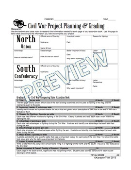 Civil War Project: Comparing Sides Accordion Book