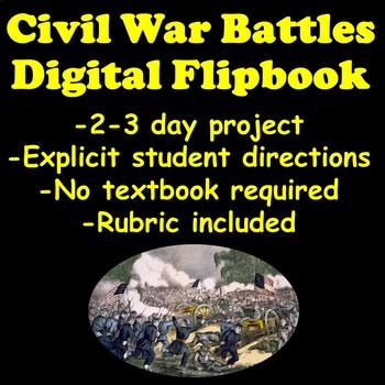 Civil War Battles Project