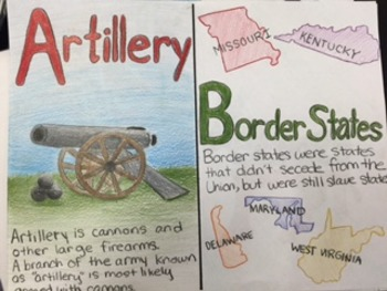 Civil War Projects - 3 Complete Projects for Middle School