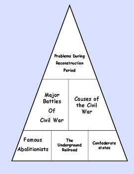 Civil War Pyramid Game